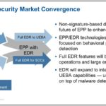 Endpoint Detection and Response (EDR): Are vendors making a chump out of you?